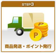STEP3 商品発送・ポイント発行