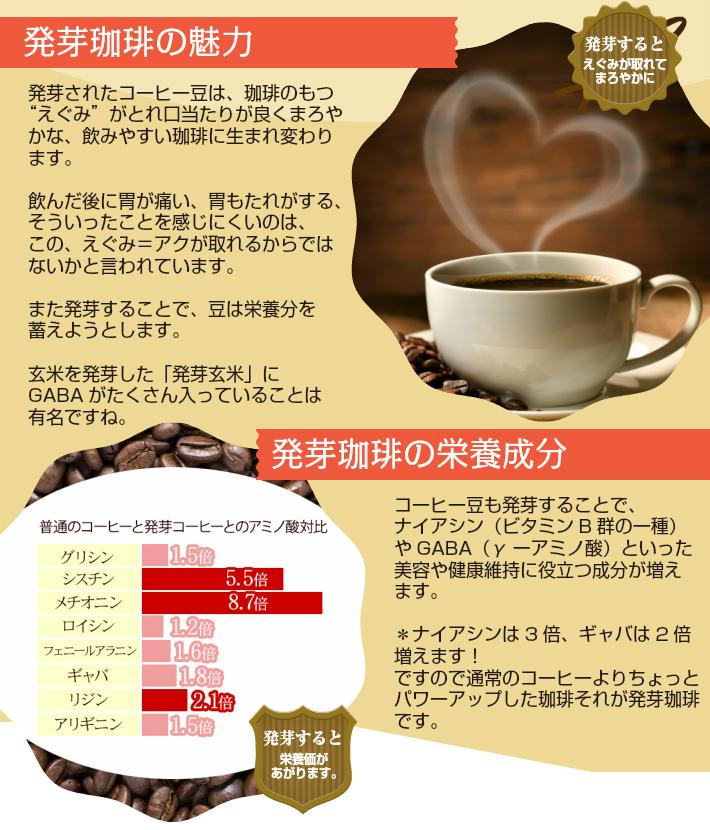 発芽コーヒーの魅力